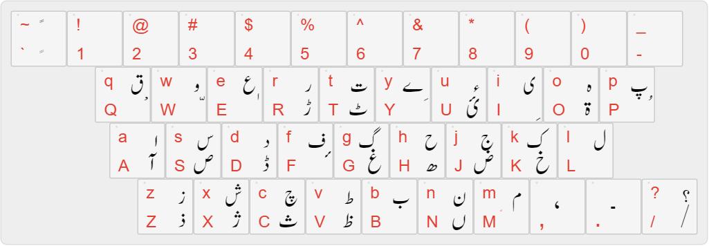 Urdu Keyboard Layout